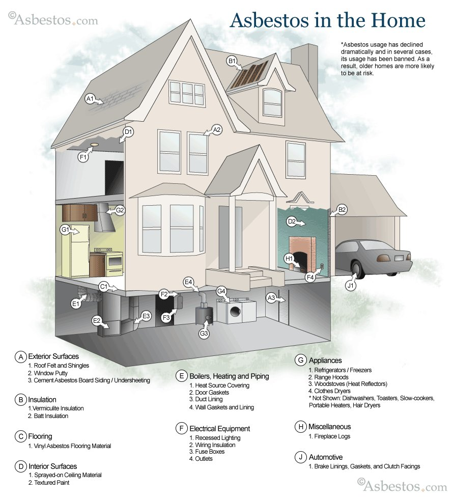 Outstanding House Building Diagram 892 x 980 · 136 kB · jpeg